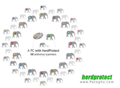 دانلود نرم افزار اسکن سیستم شما با 68 آنتی ویروس قدرتمند herdProtect 2014 1.0