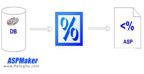 طراحی صفحات وب بر پایه ASP با ASPMaker 11.0.4.1