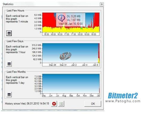 نظارت و کنترل بر مصرف پهنای باند Bitmeter 2 v3.6.0