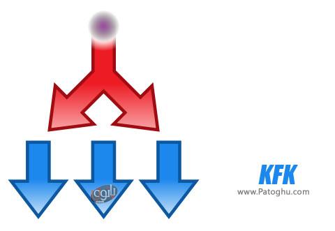 تکه تکه کردن فایل های حجیم KFK 3.16.0.47