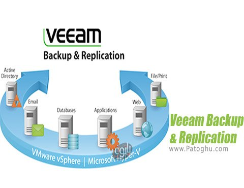دانلود Veeam Backup & Replication برای ویندوز
