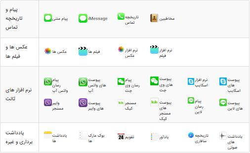 دانلود iMyFone D-Back برای ویندوز