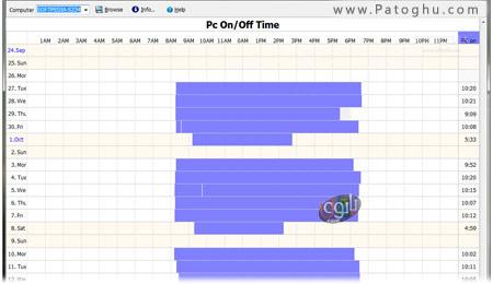 محاسبه میزان استفاده از کامپیوتر با نرم افزار PC On/Off Time 3.0