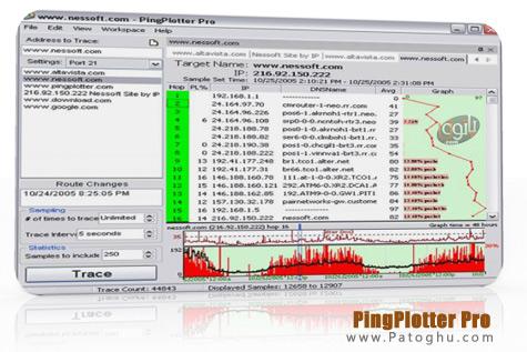 رفع مشکل افت سرعت اینترنت با نرم افزار PingPlotter Pro
