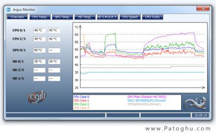 مشاهده دمای دقیق قطعات کامپیوتر با Argus Monitor v2.0.13 Build 1310