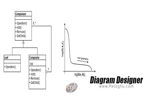 دانلود Diagram Designer برای ویندوز