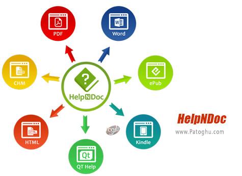 دانلود HelpNDoc برای ویندوز
