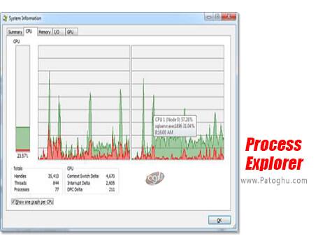 دانلود Process Explorer برای ویندوز