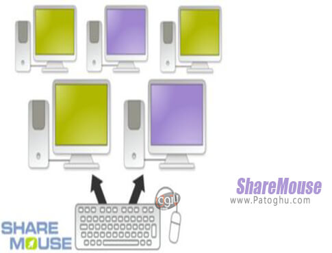 دانلود ShareMouse برای ویندوز