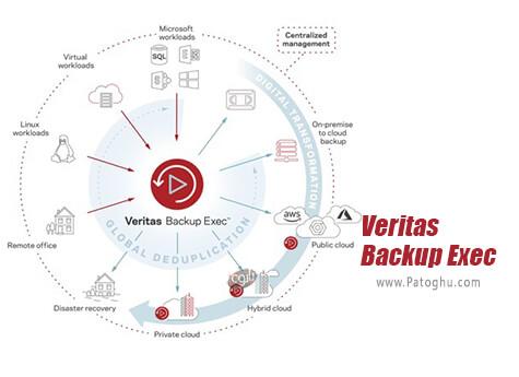 دانلود Veritas Backup Exec برای ویندوز